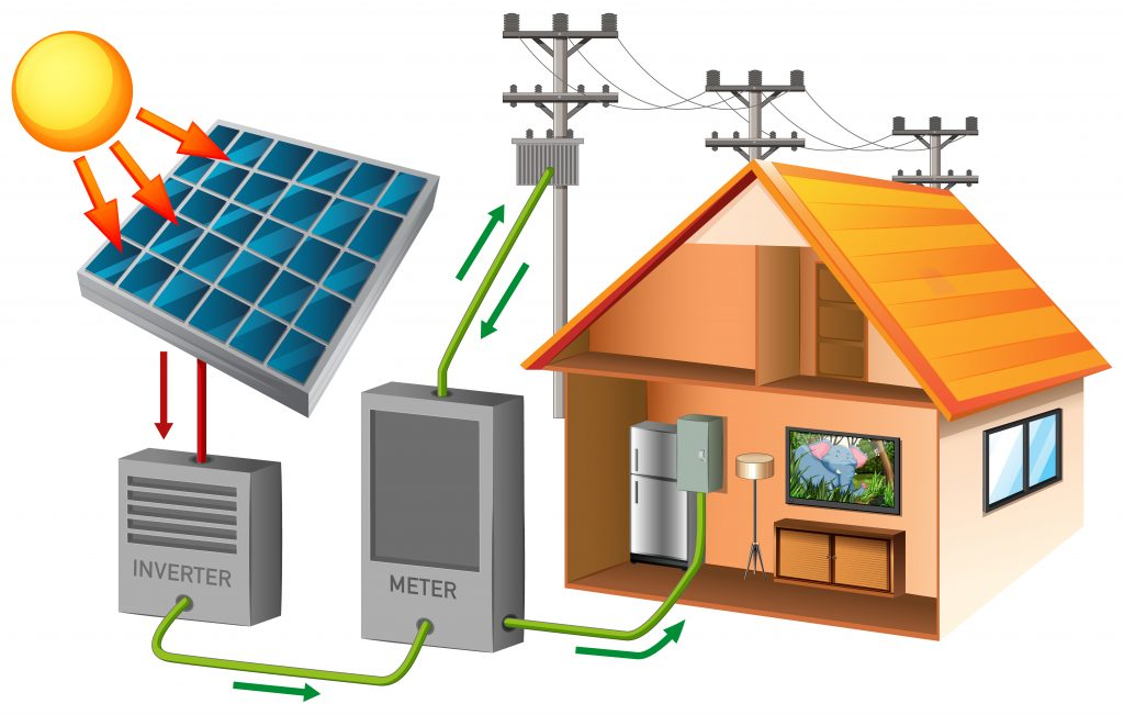 Solar energy with house and solar cell illustration